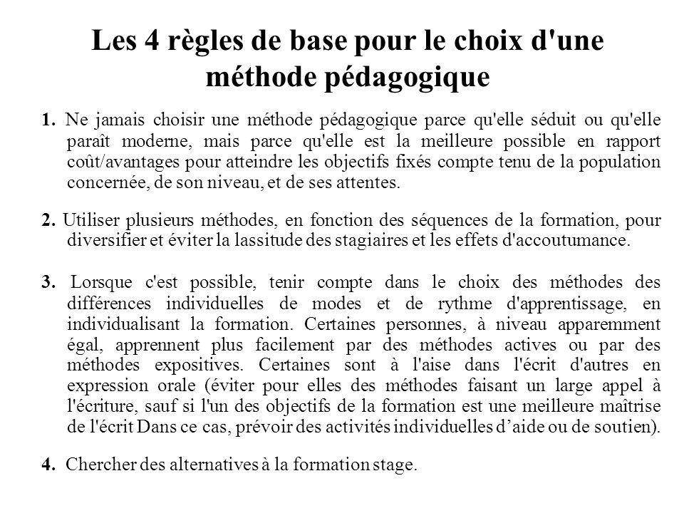Les 4 règles de base pour le choix d une méthode pédagogique 1.