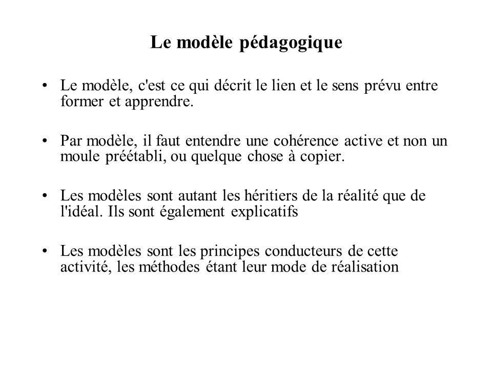 Le modèle pédagogique Le modèle, c est ce qui décrit le lien et le sens prévu entre former et apprendre.