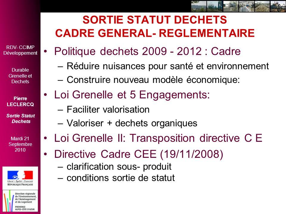 RDV- CCIMP Développement Durable Grenelle et Dechets Pierre LECLERCQ Sortie Statut Dechets Mardi 21 Septembre 2010 SORTIE STATUT DECHETS CADRE GENERAL