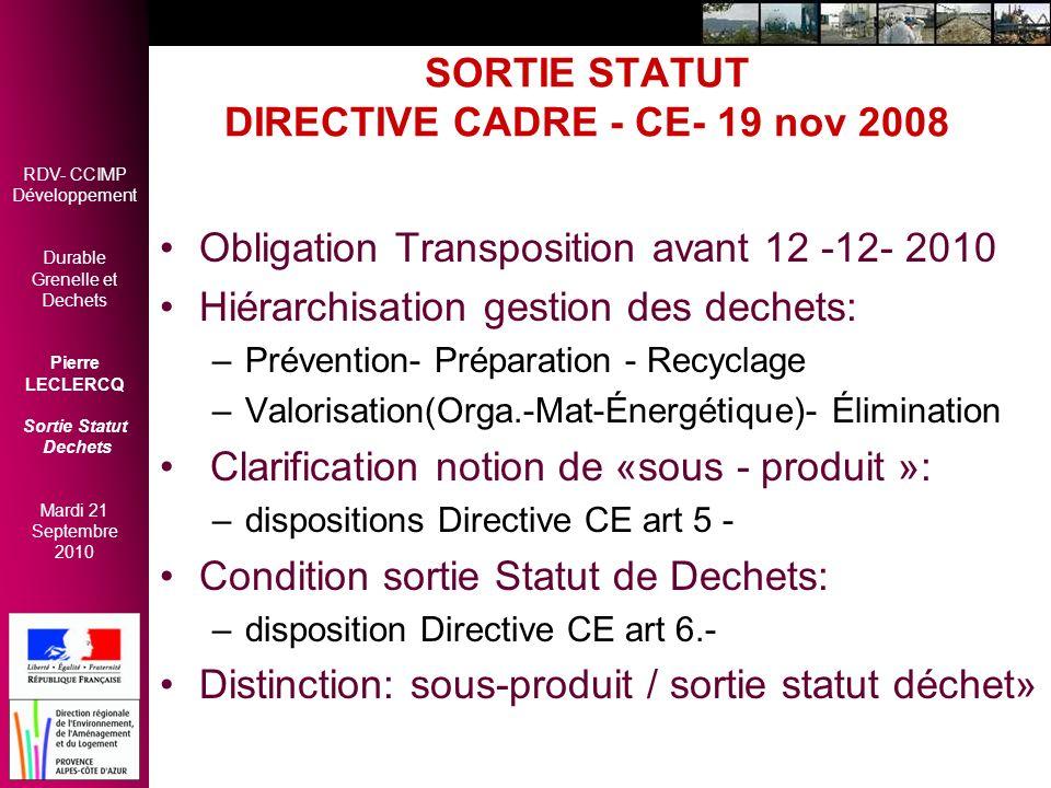 RDV- CCIMP Développement Durable Grenelle et Dechets Pierre LECLERCQ Sortie Statut Dechets Mardi 21 Septembre 2010 SORTIE STATUT DIRECTIVE CADRE - CE-