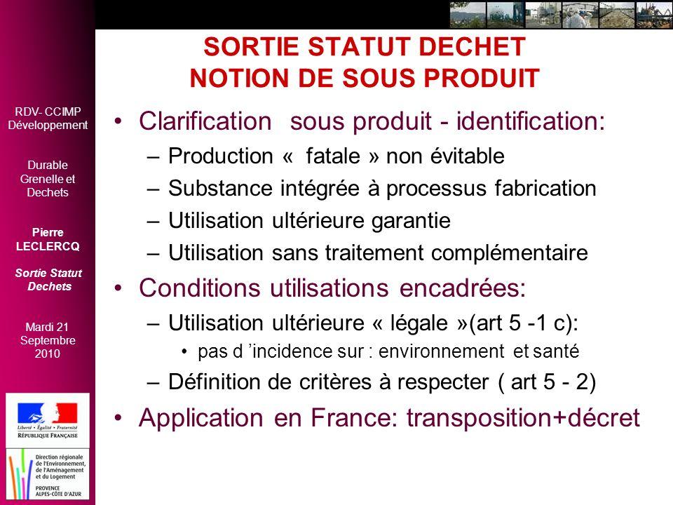 RDV- CCIMP Développement Durable Grenelle et Dechets Pierre LECLERCQ Sortie Statut Dechets Mardi 21 Septembre 2010 SORTIE STATUT DECHET NOTION DE SOUS