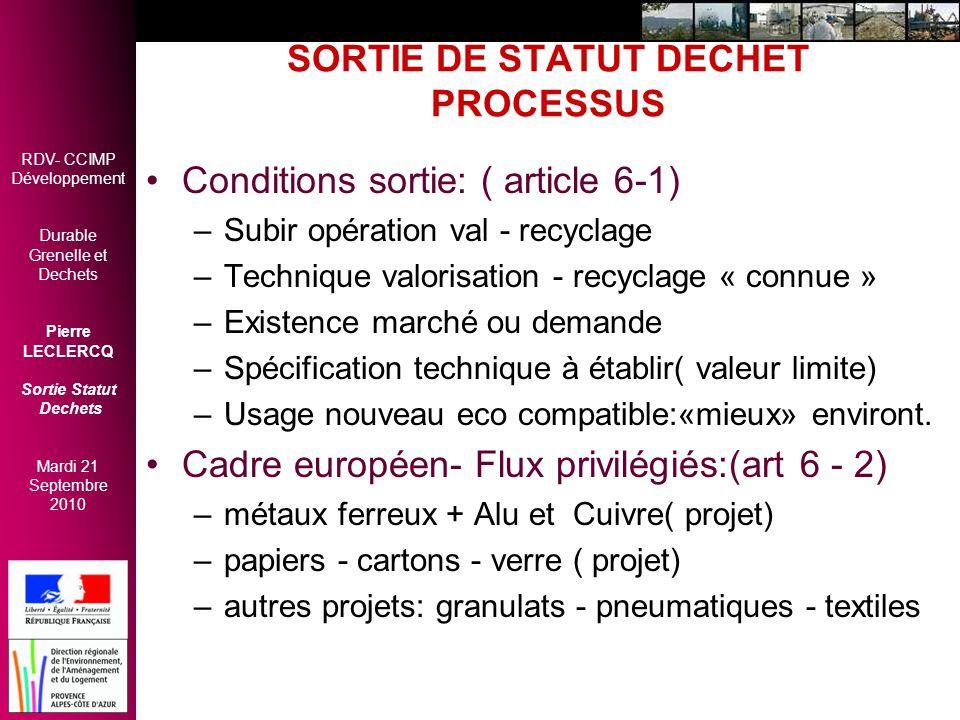 RDV- CCIMP Développement Durable Grenelle et Dechets Pierre LECLERCQ Sortie Statut Dechets Mardi 21 Septembre 2010 SORTIE DE STATUT DECHET PROCESSUS C