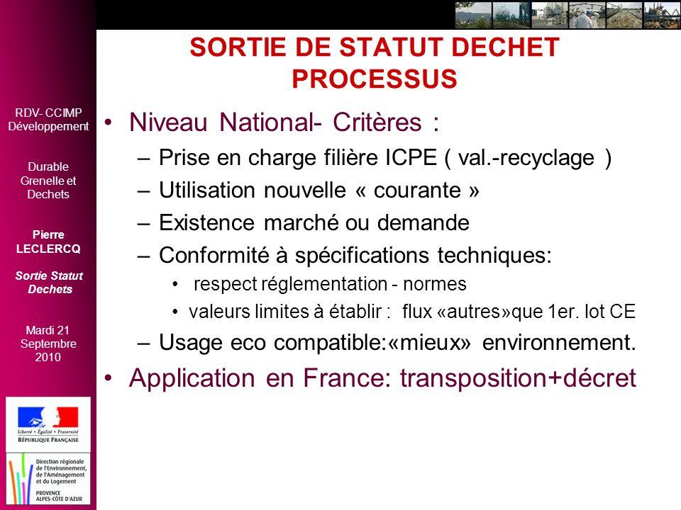 RDV- CCIMP Développement Durable Grenelle et Dechets Pierre LECLERCQ Sortie Statut Dechets Mardi 21 Septembre 2010 SORTIE DE STATUT DECHET PROCESSUS N