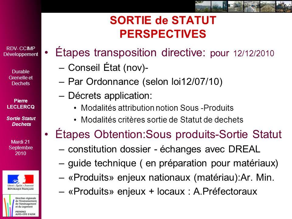 RDV- CCIMP Développement Durable Grenelle et Dechets Pierre LECLERCQ Sortie Statut Dechets Mardi 21 Septembre 2010 SORTIE de STATUT PERSPECTIVES Étape