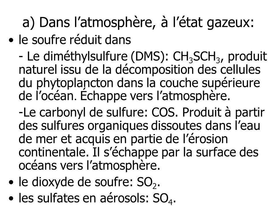a) Dans latmosphère, à létat gazeux: le soufre réduit dans - Le diméthylsulfure (DMS): CH 3 SCH 3, produit naturel issu de la décomposition des cellul