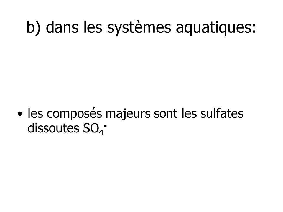 b) dans les systèmes aquatiques: les composés majeurs sont les sulfates dissoutes SO 4 -