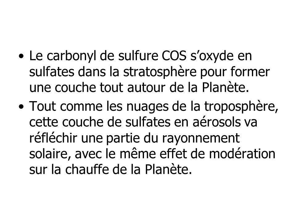 Le carbonyl de sulfure COS soxyde en sulfates dans la stratosphère pour former une couche tout autour de la Planète. Tout comme les nuages de la tropo