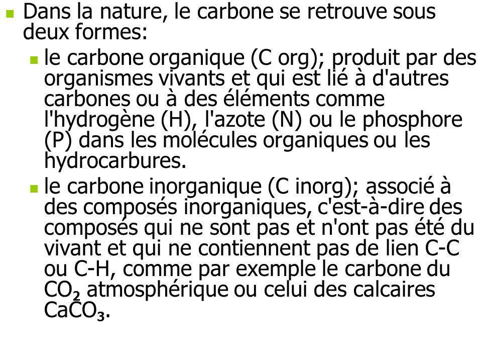 Dans la nature, le carbone se retrouve sous deux formes: le carbone organique (C org); produit par des organismes vivants et qui est lié à d'autres ca