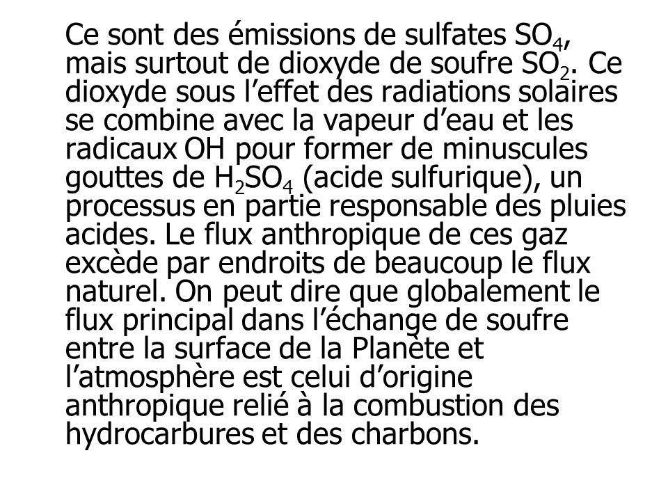 Ce sont des émissions de sulfates SO 4, mais surtout de dioxyde de soufre SO 2. Ce dioxyde sous leffet des radiations solaires se combine avec la vape