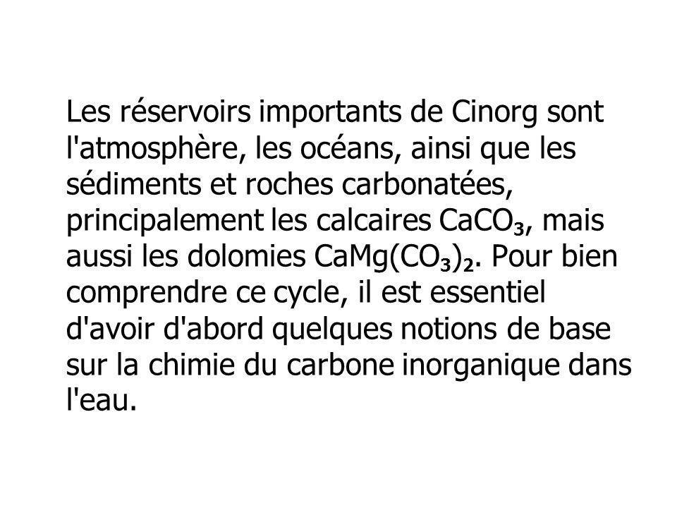 Les réservoirs importants de Cinorg sont l'atmosphère, les océans, ainsi que les sédiments et roches carbonatées, principalement les calcaires CaCO 3,