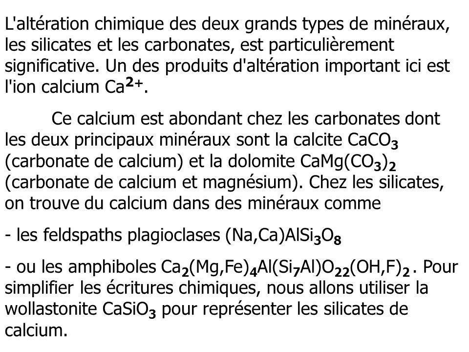 L'altération chimique des deux grands types de minéraux, les silicates et les carbonates, est particulièrement significative. Un des produits d'altéra