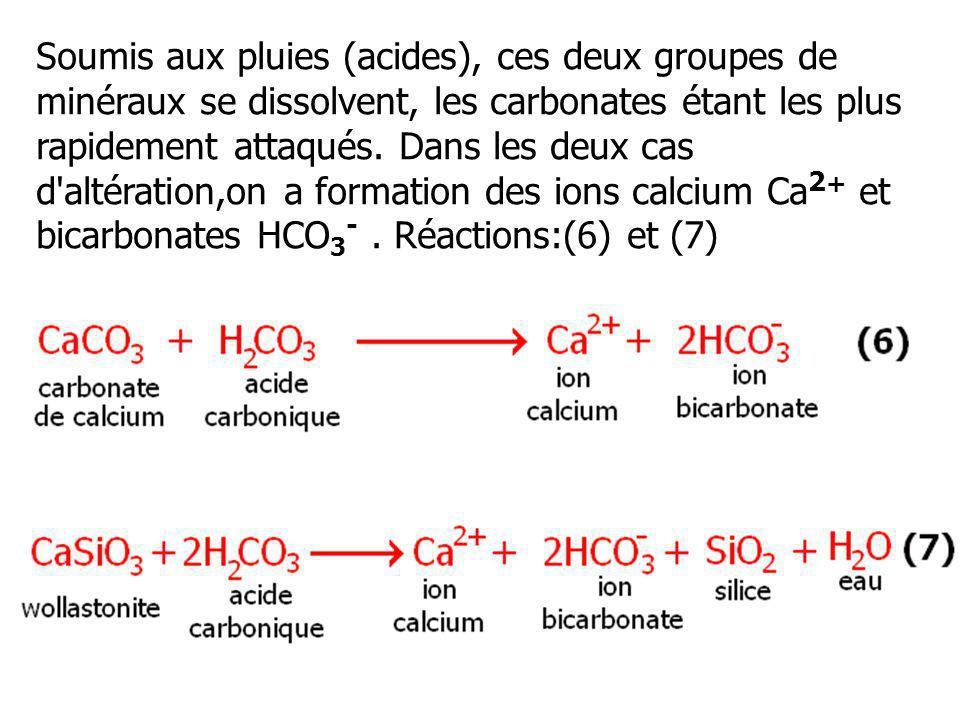 Soumis aux pluies (acides), ces deux groupes de minéraux se dissolvent, les carbonates étant les plus rapidement attaqués. Dans les deux cas d'altérat