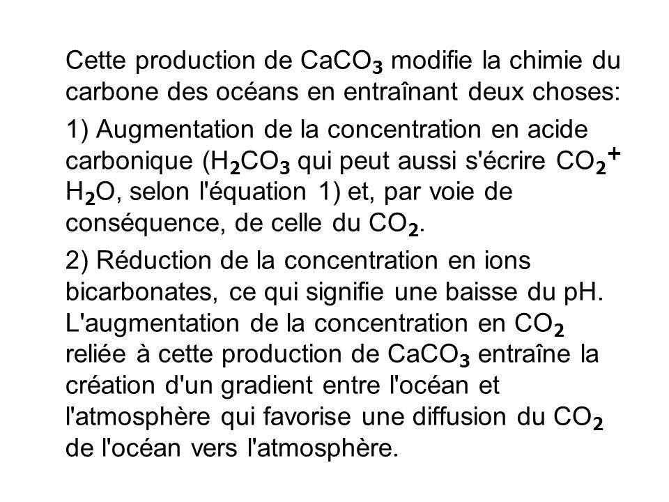 Cette production de CaCO 3 modifie la chimie du carbone des océans en entraînant deux choses: 1) Augmentation de la concentration en acide carbonique