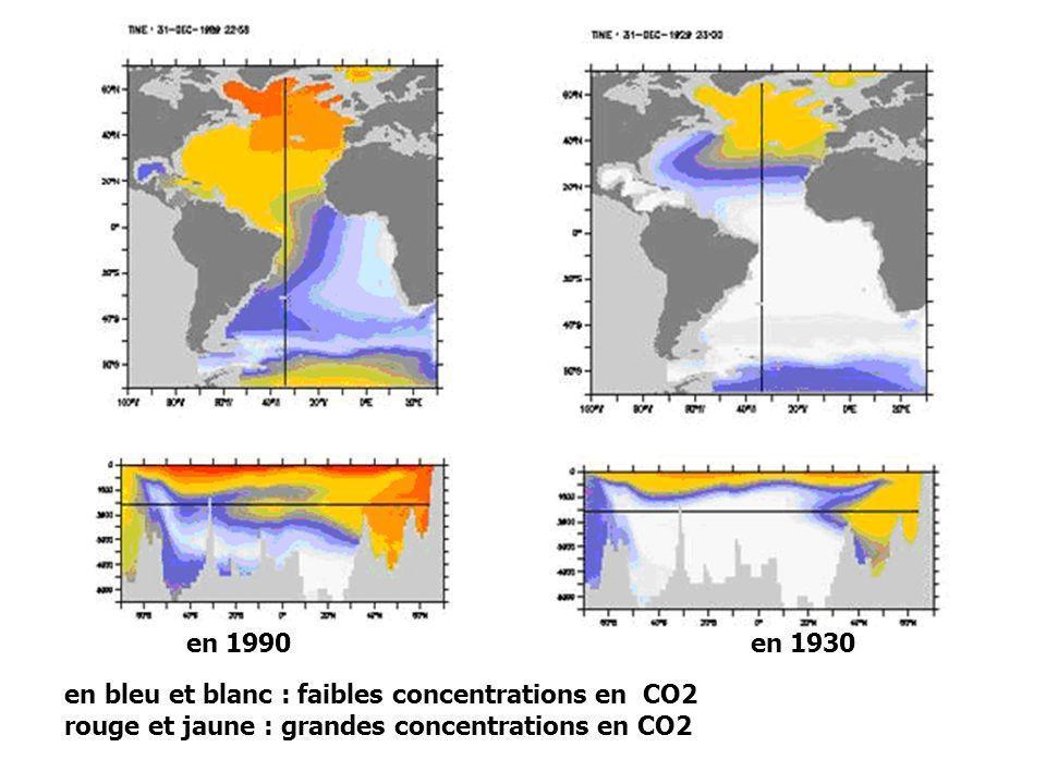en 1990 en 1930 en bleu et blanc : faibles concentrations en CO2 rouge et jaune : grandes concentrations en CO2