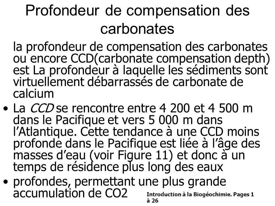 Profondeur de compensation des carbonates la profondeur de compensation des carbonates ou encore CCD(carbonate compensation depth) est La profondeur à