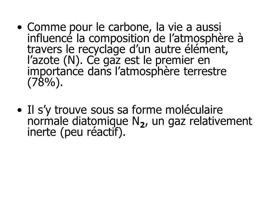 Comme pour le carbone, la vie a aussi influencé la composition de latmosphère à travers le recyclage dun autre élément, lazote (N). Ce gaz est le prem