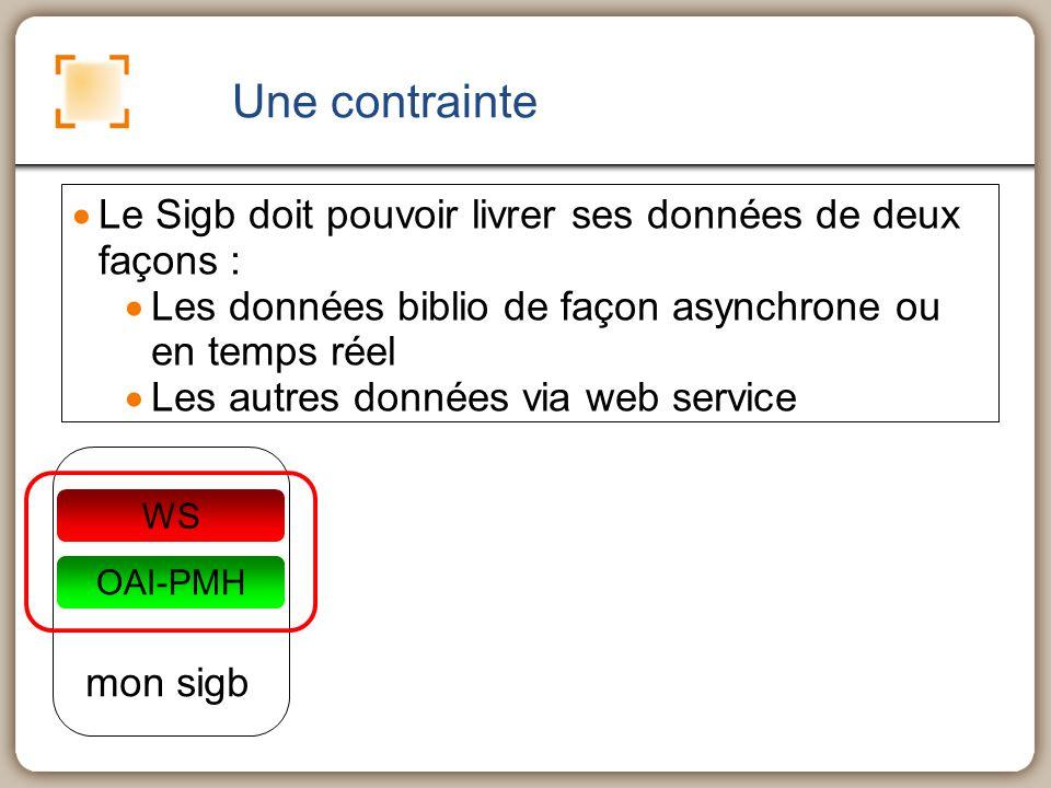 Une contrainte OAI-PMH mon sigb WS OAI-PMH Le Sigb doit pouvoir livrer ses données de deux façons : Les données biblio de façon asynchrone ou en temps réel Les autres données via web service