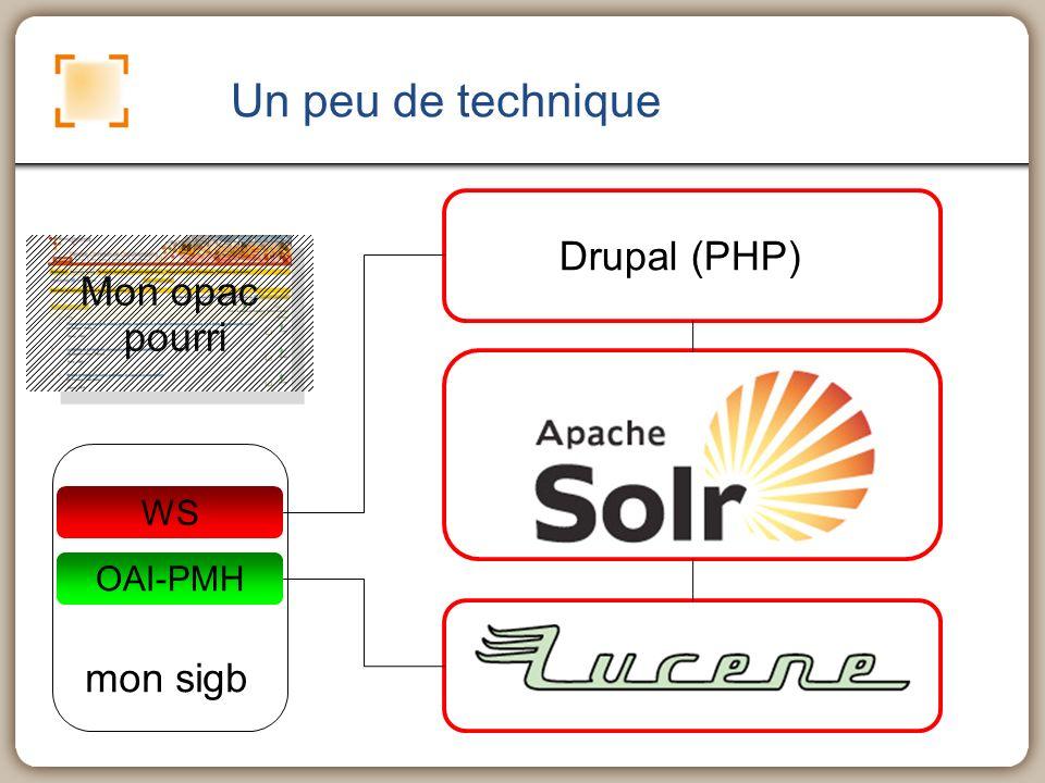 Un peu de technique Mon opac pourri OAI-PMH mon sigb WS OAI-PMH Drupal (PHP)