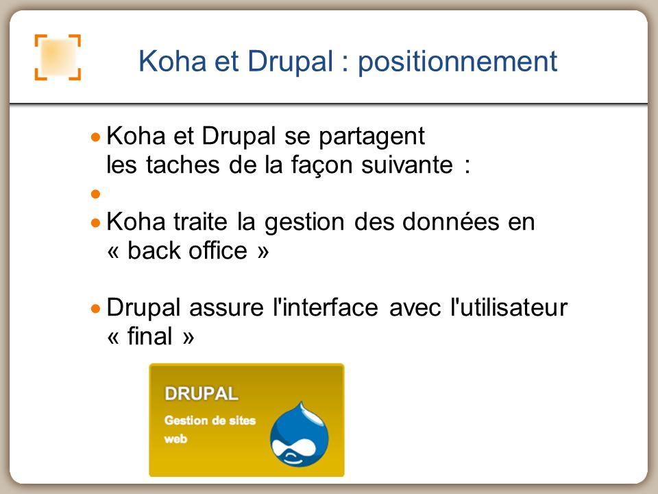 Koha et Drupal : positionnement Koha et Drupal se partagent les taches de la façon suivante : Koha traite la gestion des données en « back office » Drupal assure l interface avec l utilisateur « final »