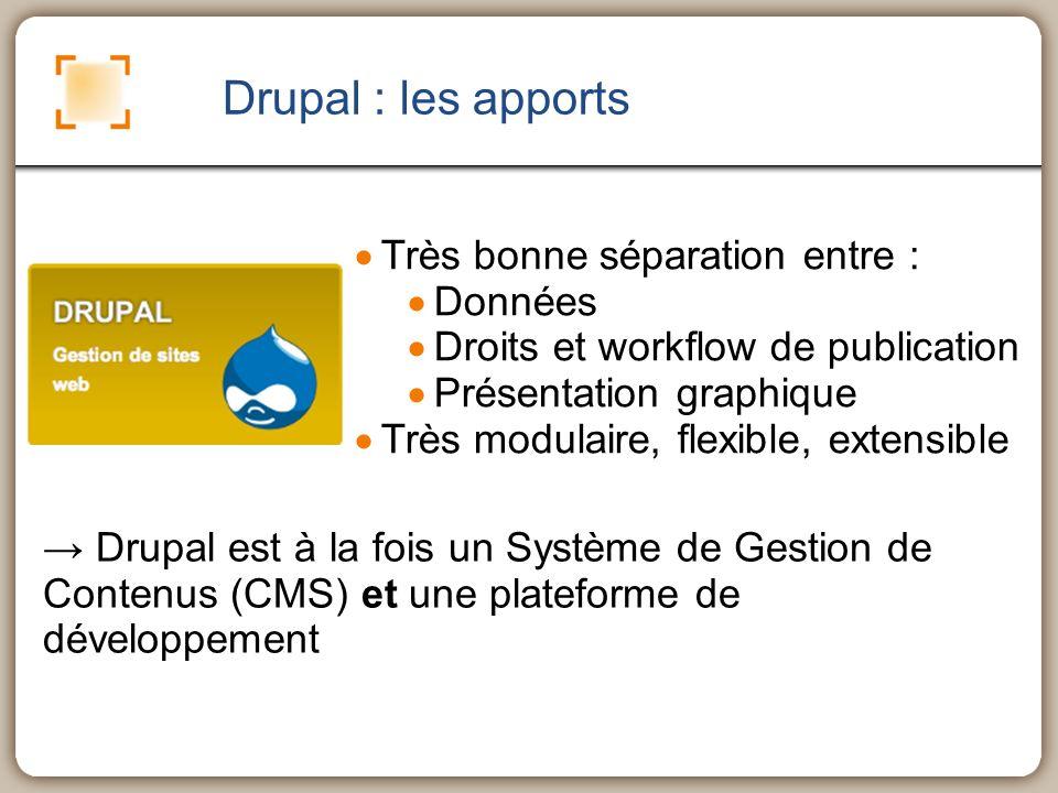 « Drupac » Lucene/solr Vérification orthographique Suggestions (Vouliez-vous dire...?) Facettes Pondération et pertinence Définition des index