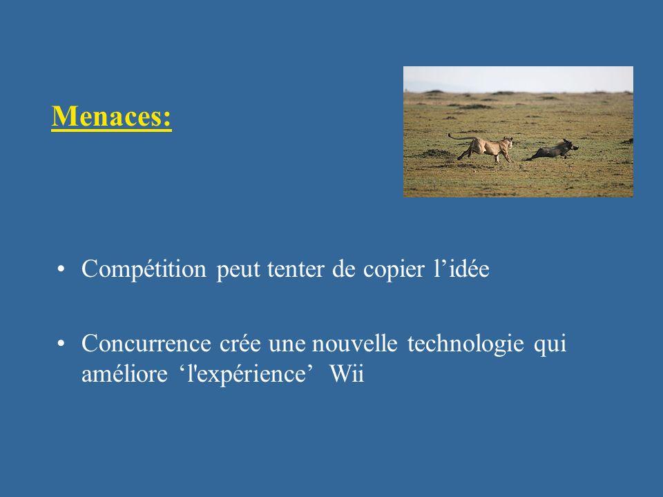 Menaces: Compétition peut tenter de copier lidée Concurrence crée une nouvelle technologie qui améliore l'expérience Wii
