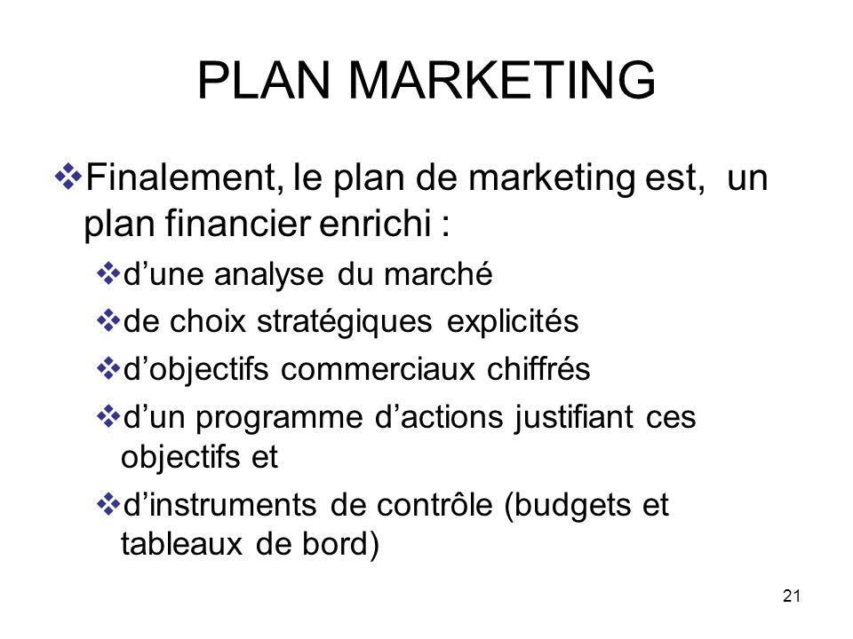 21 PLAN MARKETING Finalement, le plan de marketing est, un plan financier enrichi : dune analyse du marché de choix stratégiques explicités dobjectifs