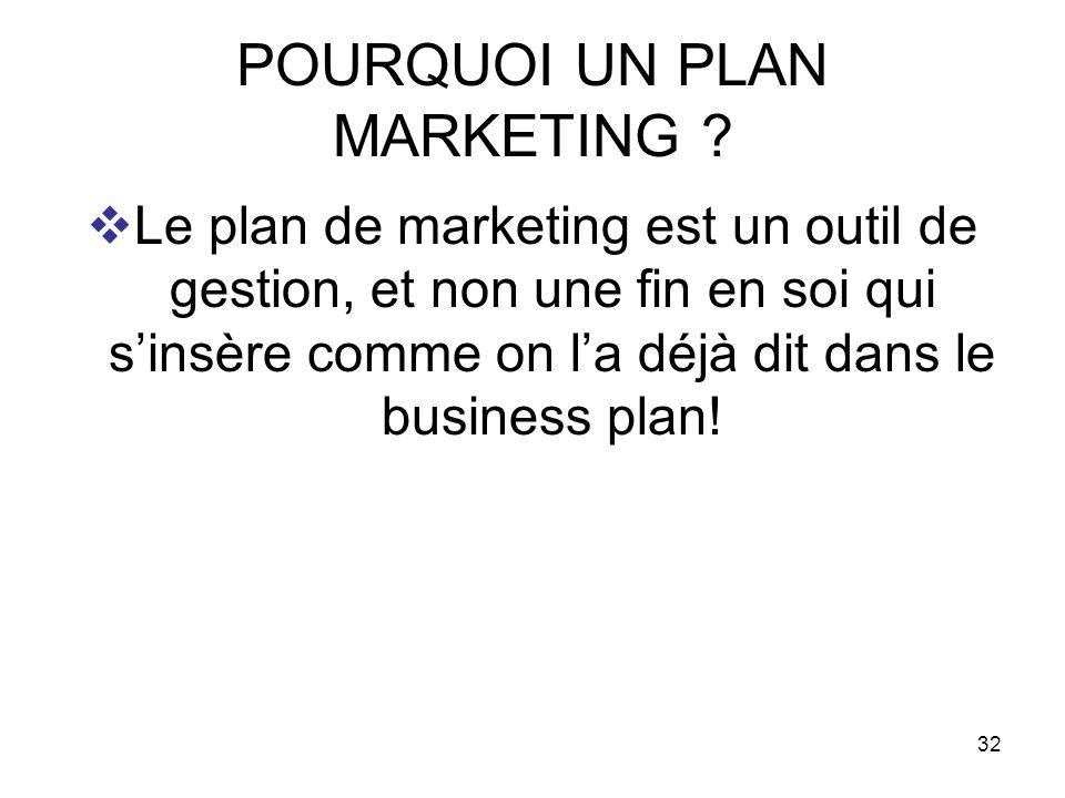 32 POURQUOI UN PLAN MARKETING ? Le plan de marketing est un outil de gestion, et non une fin en soi qui sinsère comme on la déjà dit dans le business