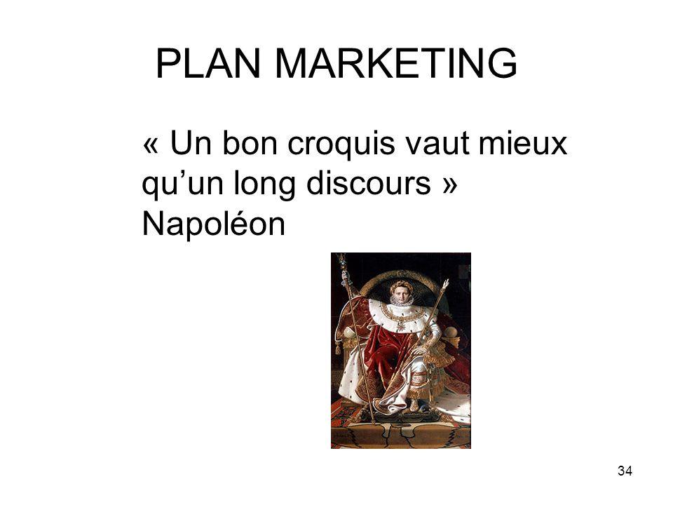 34 PLAN MARKETING « Un bon croquis vaut mieux quun long discours » Napoléon
