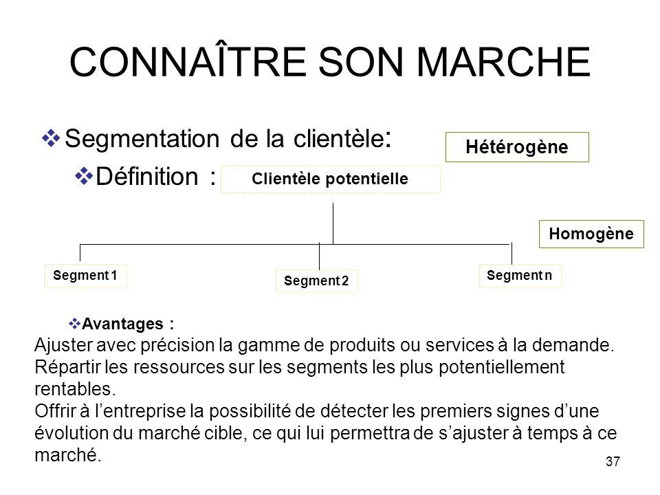 37 CONNAÎTRE SON MARCHE Segmentation de la clientèle : Définition : Clientèle potentielle Hétérogène Segment 1 Segment 2 Segment n Homogène Avantages