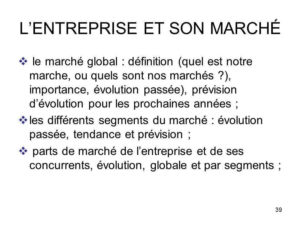 39 LENTREPRISE ET SON MARCHÉ le marché global : définition (quel est notre marche, ou quels sont nos marchés ?), importance, évolution passée), prévis