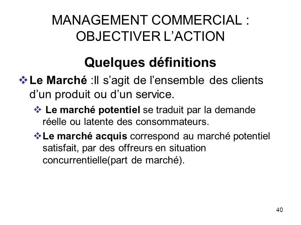 40 MANAGEMENT COMMERCIAL : OBJECTIVER LACTION Quelques définitions Le Marché :Il sagit de lensemble des clients dun produit ou dun service. Le marché