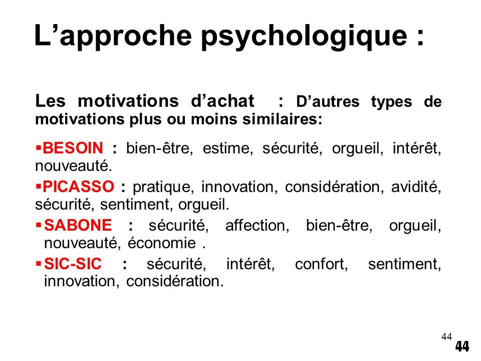 44 Lapproche psychologique : Les motivations dachat : Dautres types de motivations plus ou moins similaires: BESOIN : bien-être, estime, sécurité, org