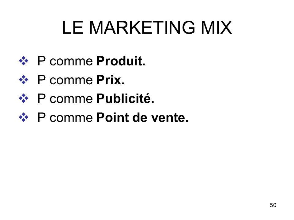 50 LE MARKETING MIX P comme Produit. P comme Prix. P comme Publicité. P comme Point de vente.