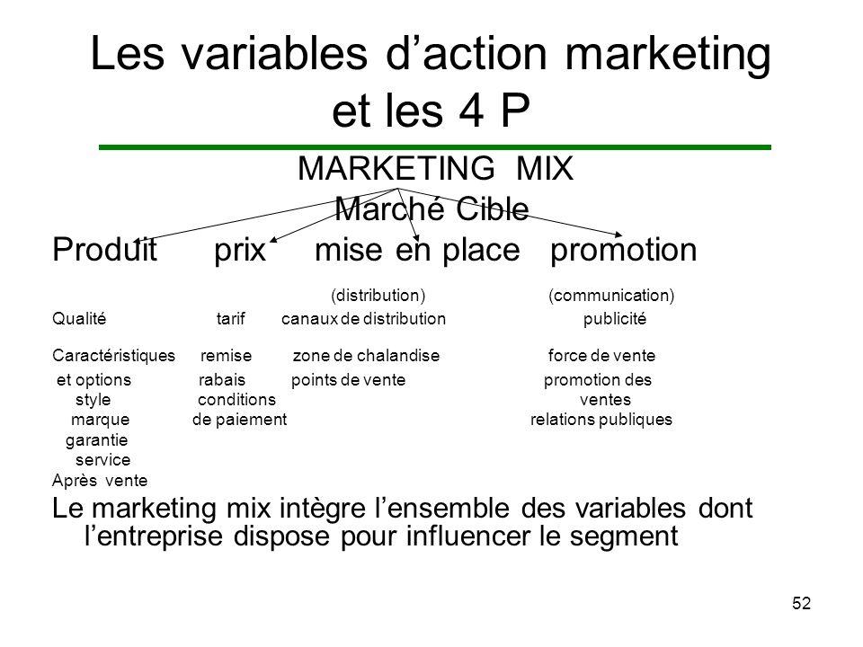 52 Les variables daction marketing et les 4 P MARKETING MIX Marché Cible Produit prix mise en place promotion (distribution) (communication) Qualité t