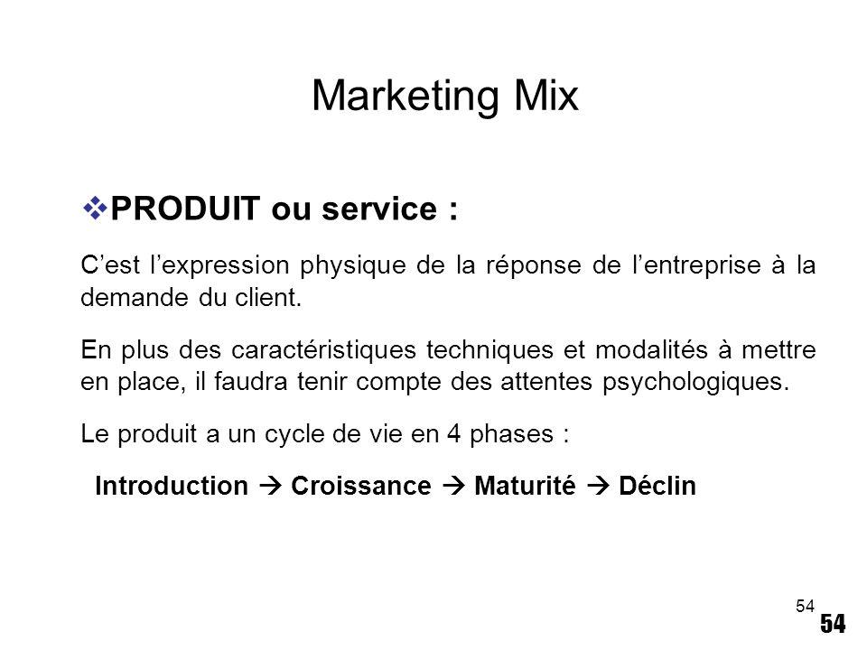 54 Marketing Mix PRODUIT ou service : Cest lexpression physique de la réponse de lentreprise à la demande du client. En plus des caractéristiques tech