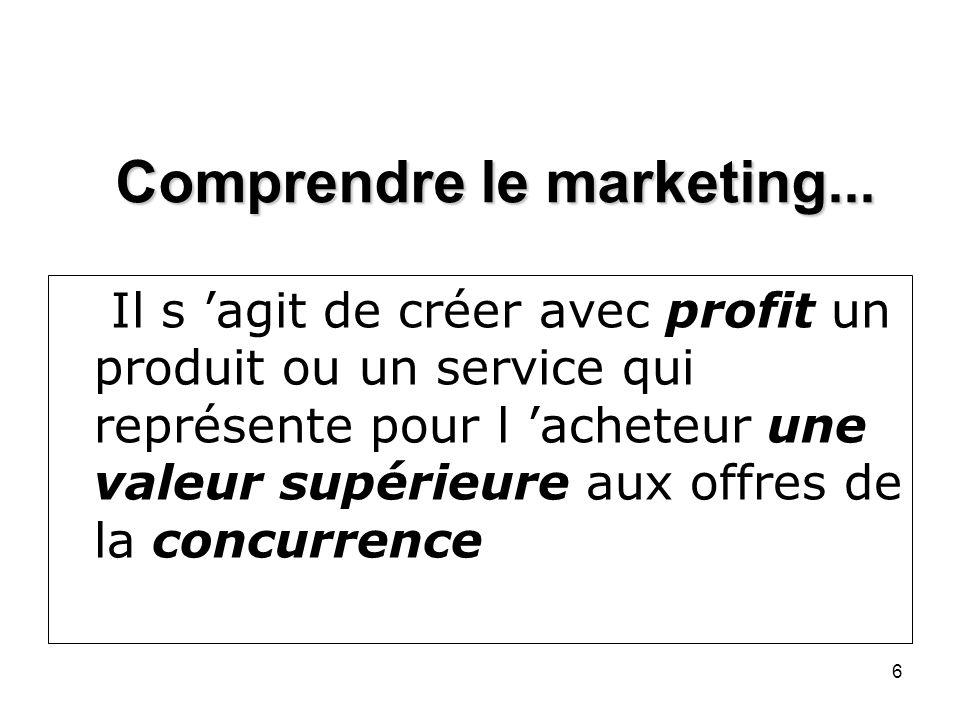 6 Comprendre le marketing... Il s agit de créer avec profit un produit ou un service qui représente pour l acheteur une valeur supérieure aux offres d