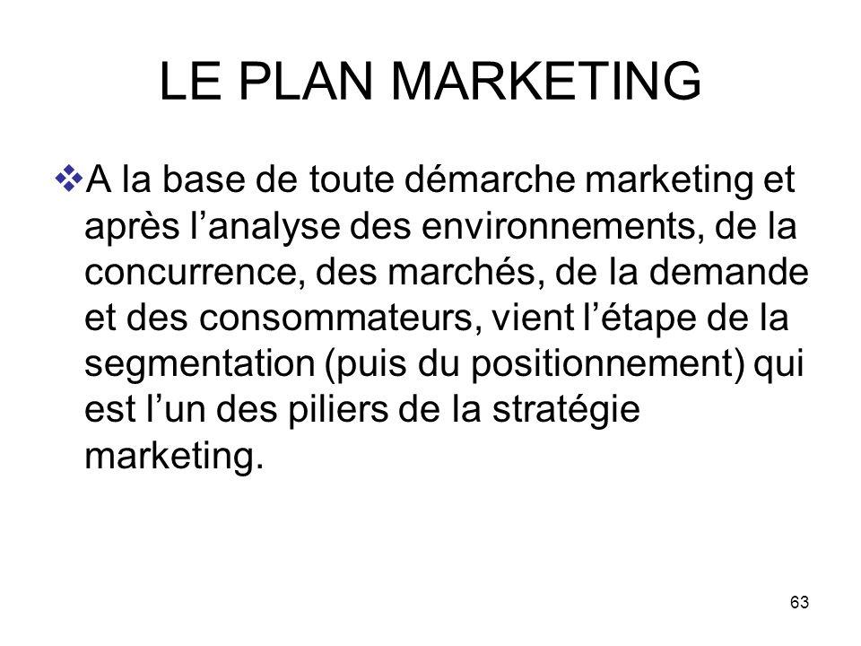 63 LE PLAN MARKETING A la base de toute démarche marketing et après lanalyse des environnements, de la concurrence, des marchés, de la demande et des