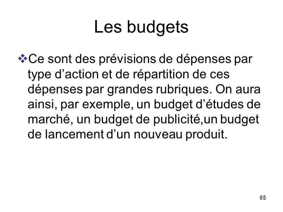 65 Les budgets Ce sont des prévisions de dépenses par type daction et de répartition de ces dépenses par grandes rubriques. On aura ainsi, par exemple