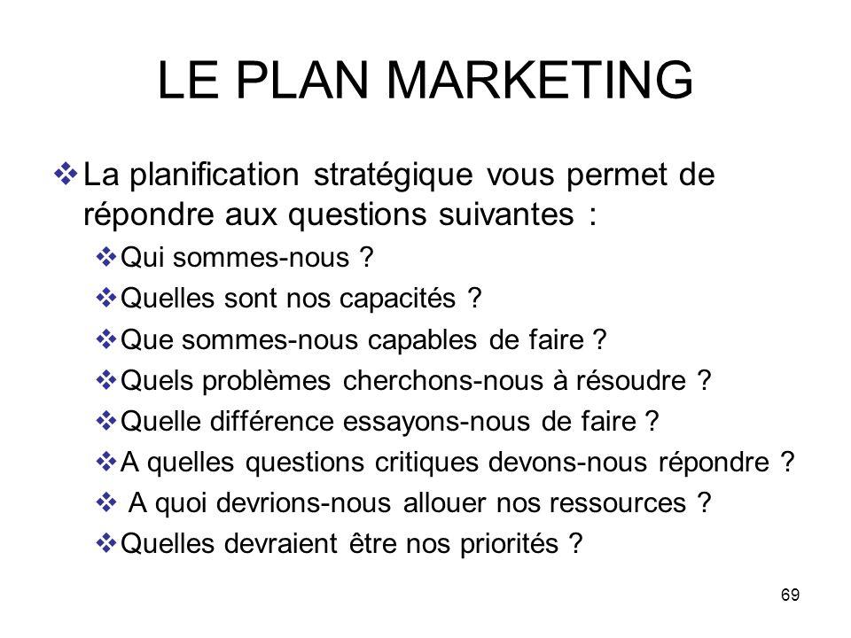 69 LE PLAN MARKETING La planification stratégique vous permet de répondre aux questions suivantes : Qui sommes-nous ? Quelles sont nos capacités ? Que