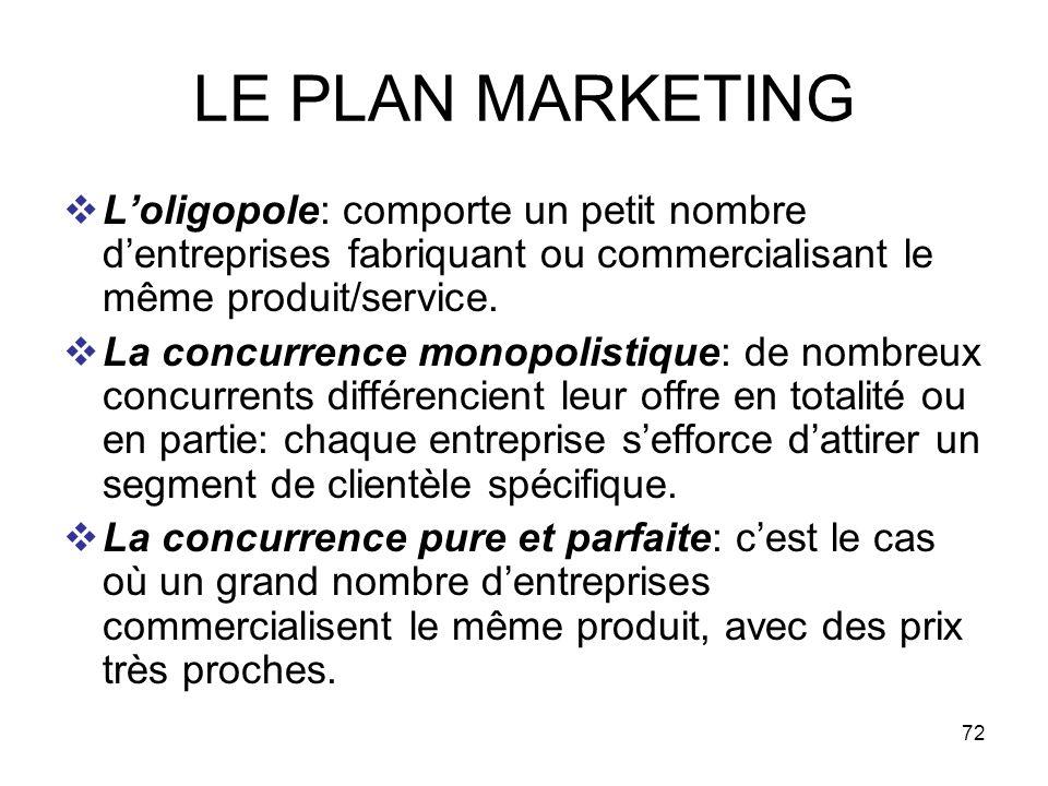 72 LE PLAN MARKETING Loligopole: comporte un petit nombre dentreprises fabriquant ou commercialisant le même produit/service. La concurrence monopolis