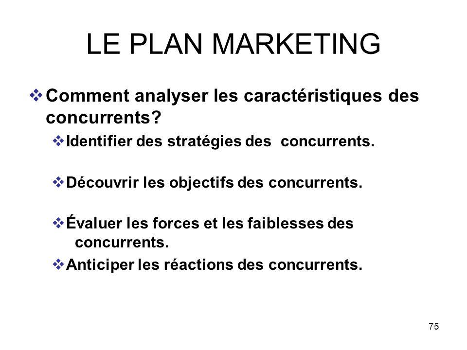 75 LE PLAN MARKETING Comment analyser les caractéristiques des concurrents? Identifier des stratégies des concurrents. Découvrir les objectifs des con