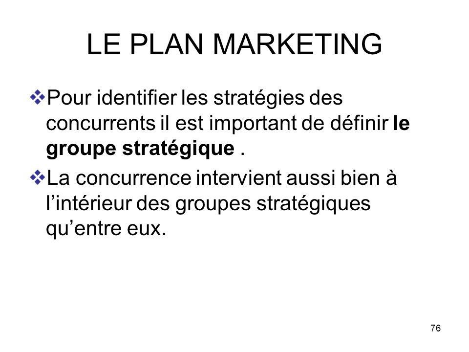 76 LE PLAN MARKETING Pour identifier les stratégies des concurrents il est important de définir le groupe stratégique. La concurrence intervient aussi
