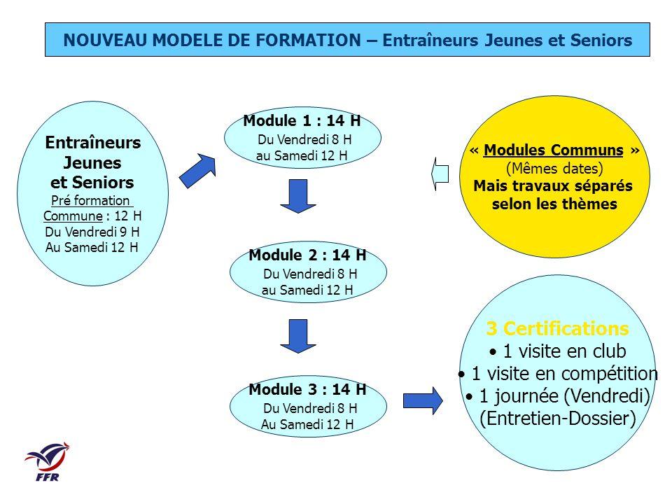Entraîneurs Jeunes et Seniors Pré formation Commune : 12 H Du Vendredi 9 H Au Samedi 12 H 3 Certifications 1 visite en club 1 visite en compétition 1