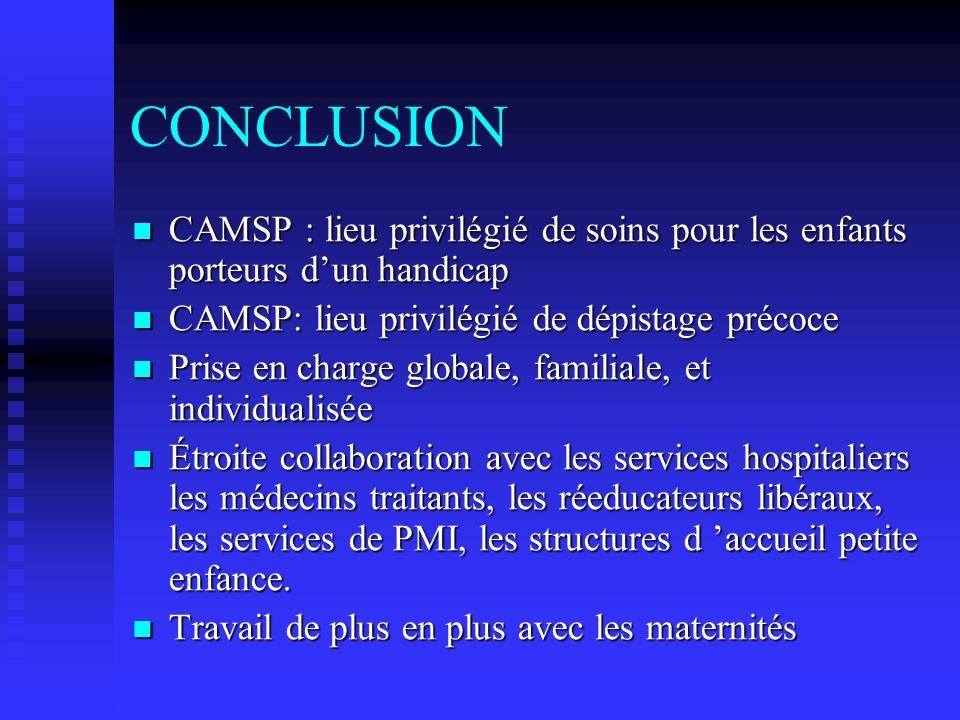 CONCLUSION CAMSP : lieu privilégié de soins pour les enfants porteurs dun handicap CAMSP : lieu privilégié de soins pour les enfants porteurs dun hand