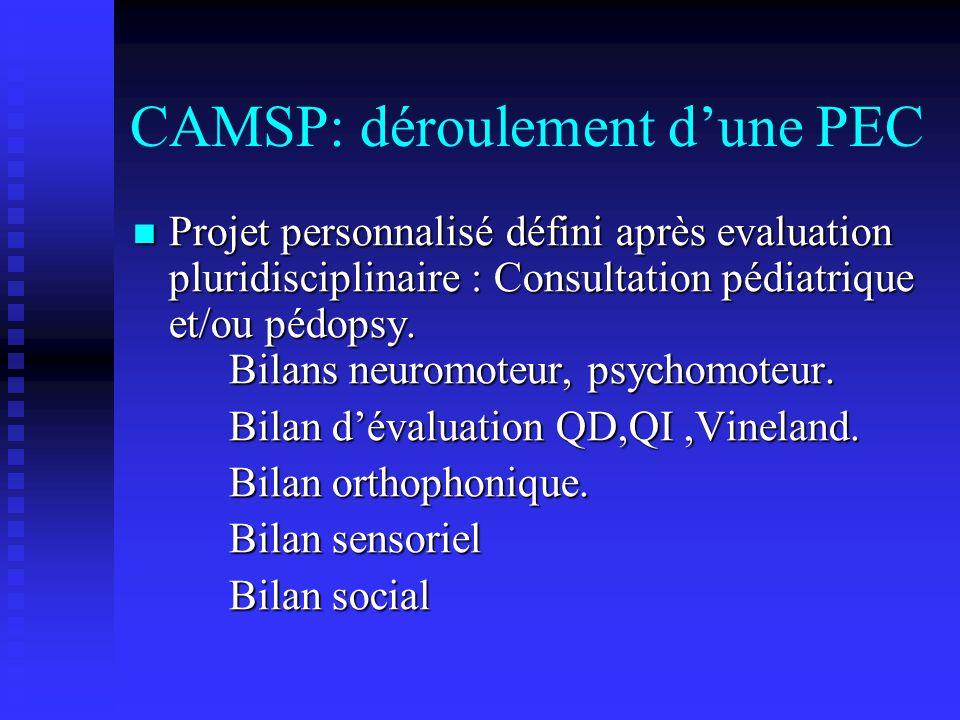 CAMSP: déroulement dune PEC Projet personnalisé défini après evaluation pluridisciplinaire : Consultation pédiatrique et/ou pédopsy. Bilans neuromoteu