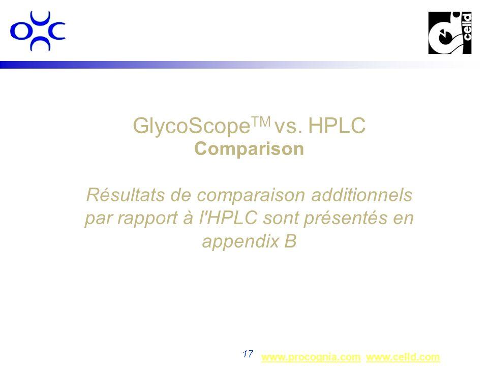 www.procognia.comwww.procognia.com www.celld.comwww.celld.com 17 GlycoScope TM vs. HPLC Comparison Résultats de comparaison additionnels par rapport à