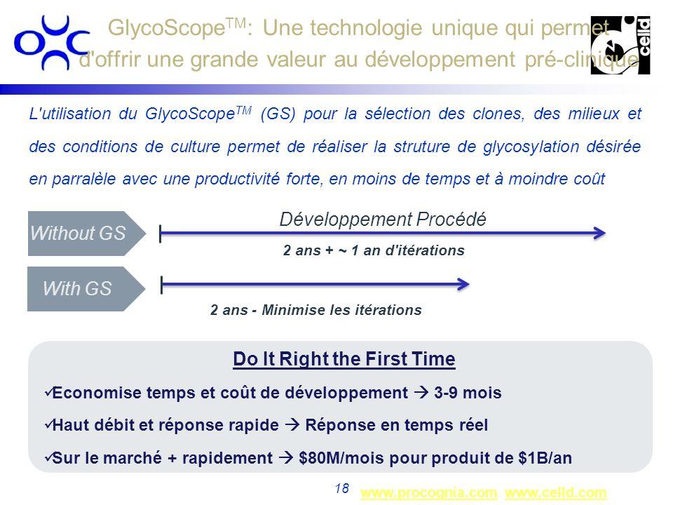 www.procognia.comwww.procognia.com www.celld.comwww.celld.com 18 GlycoScope TM : Une technologie unique qui permet d'offrir une grande valeur au dével