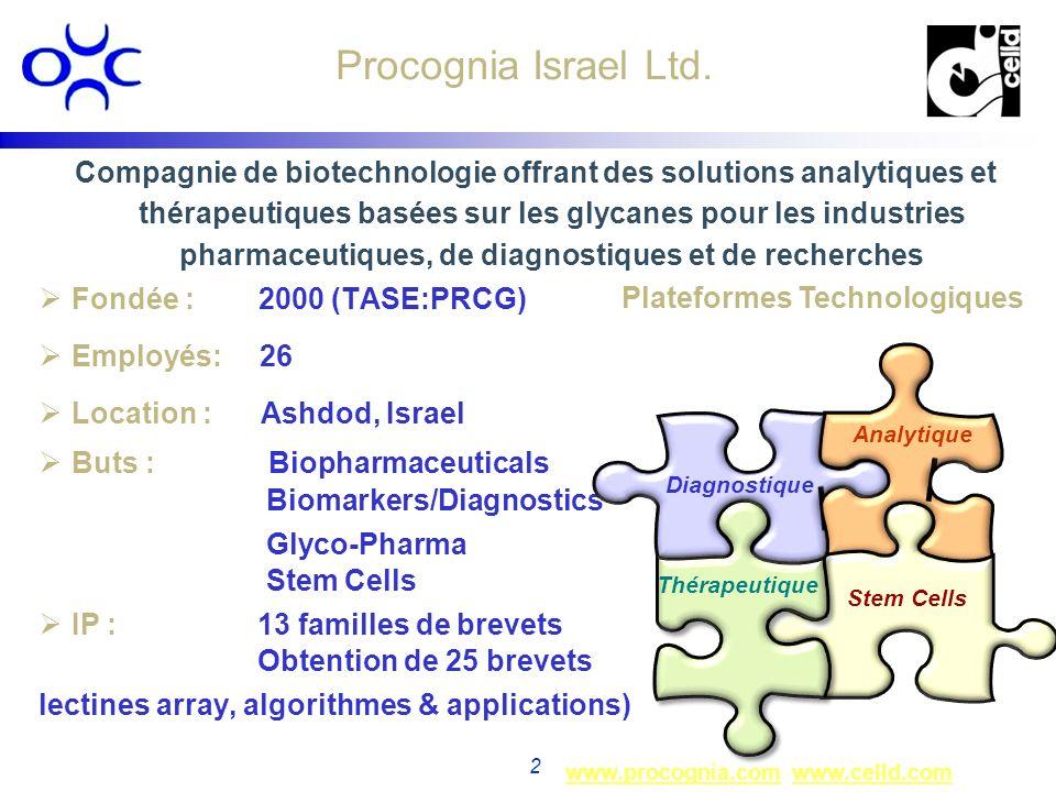 www.procognia.comwww.procognia.com www.celld.comwww.celld.com 33 Conclusions des études de cas Le type de clone et les paramètres procédé, milieu et conditions de culture ont un impact évident sur la productivité et le profil de glycosylation de la protéine : Ils interagissent en plus entre eux Par conséquent, afin de parvenir à un processus optimal, productivité la plus élevée et profil de glycosylation désiré, il est important d évaluer, à un stade très précoce de la mise au point, une matrice de variété des conditions pour surveiller le profil de glycosylation en plus de la productivité