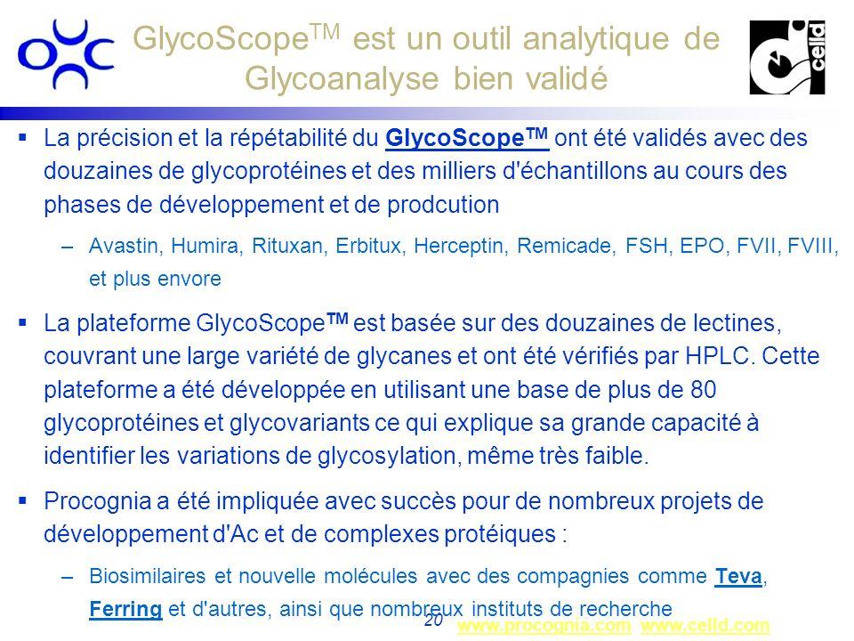 www.procognia.comwww.procognia.com www.celld.comwww.celld.com 20 La précision et la répétabilité du GlycoScope TM ont été validés avec des douzaines d
