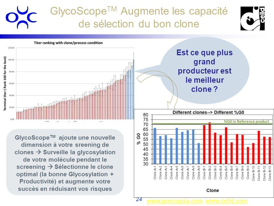 www.procognia.comwww.procognia.com www.celld.comwww.celld.com 24 GlycoScope TM Augmente les capacité de sélection du bon clone Est ce que plus grand p